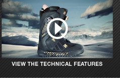 View the technical features