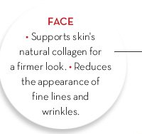 FACE • Supports skin's natural collagen for a firmer look. • Reduces the appearance of fine lines and wrinkles.