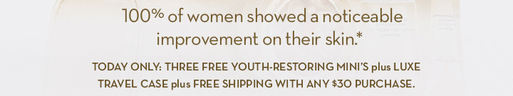 100% of women showed a noticeable improvement on their skin.* TODAY ONLY: THREE FREE YOUTH-RESTORING MINI'S plus LUXE TRAVEL CASE plus FREE SHIPPING WITH ANY $30 PURCHASE.
