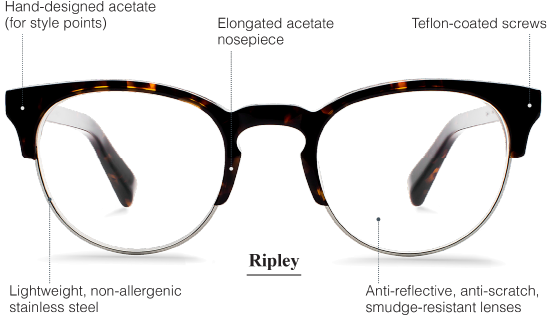 Glasses Frames Anatomy : Warby Parker: Anatomy 101 Milled