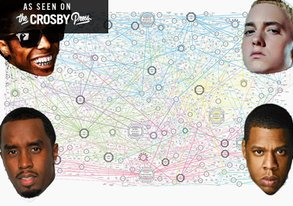 Shop There's NO Way You Know All The Rappers On This Flowchart