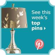 See this week's top pins