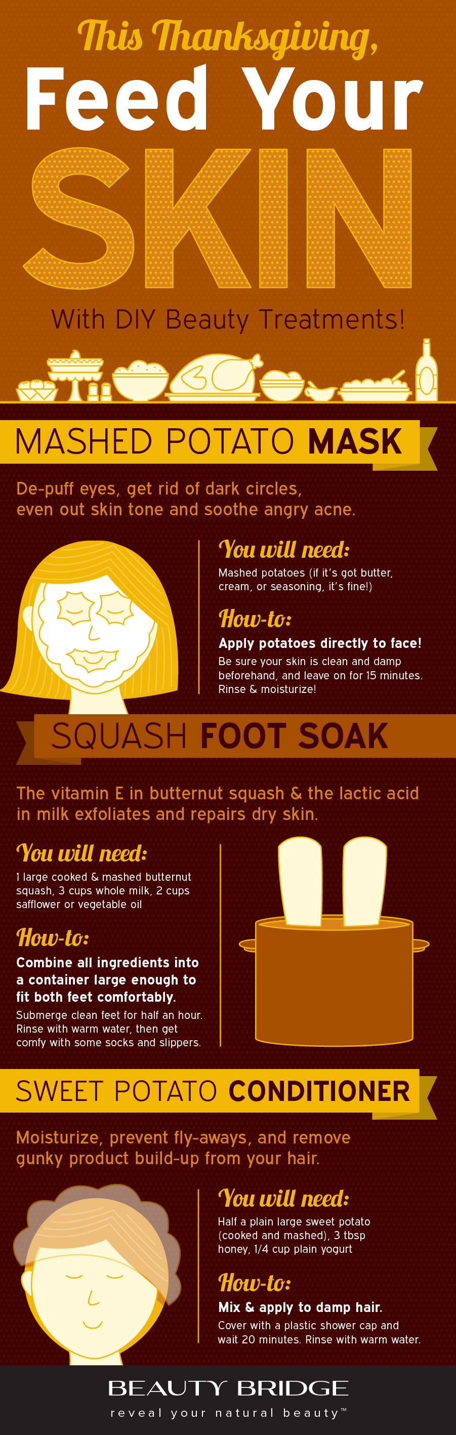 This Thanksgiving, Feed Your Skin With DIY Beauty Treatments!