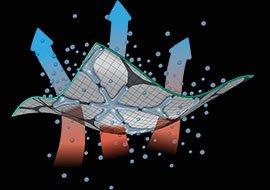 Omni-Wick EVAP Graphic