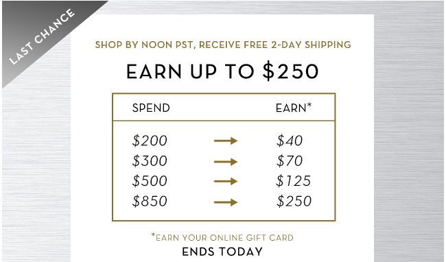Last Chance to Earn up to $250