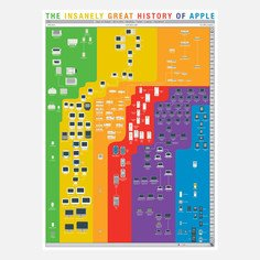 History Of Apple 18x24