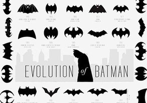 Shop Wicked Wall Art ft. Batman Evolution