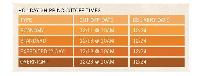 Holiday Shipping Cutoff Times
