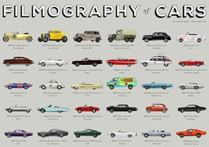 Shop Car Posters & More from $16