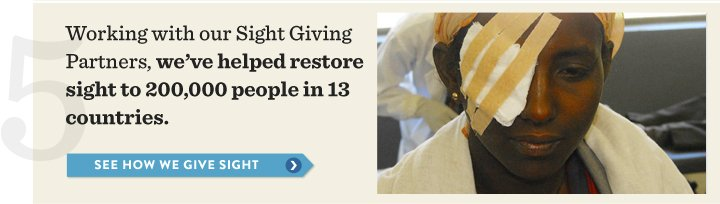 Working with our Sight Giving Partners, we've helped restore sight to 200,000 people in 13 countries.