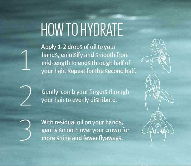 how to hydrate.