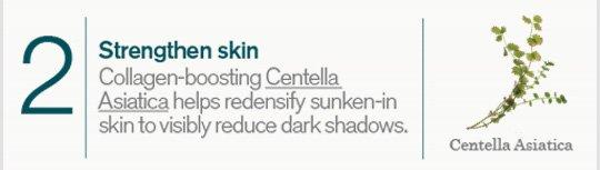 2 Strengthen skin Collagen boosting Centella Asiatica helps redesify sunken in skin to visibly reduce dark shadows