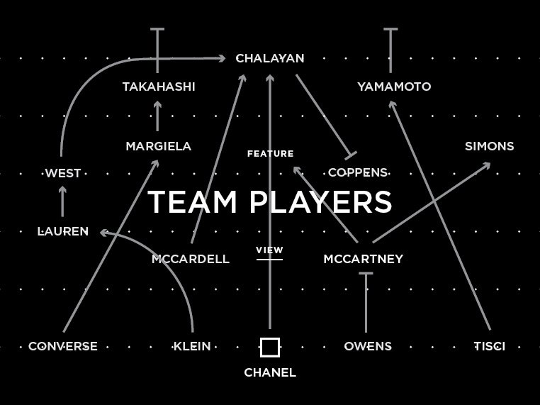 Team Players
