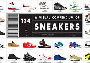 Shop Kicks for Your Walls: NEW Posters