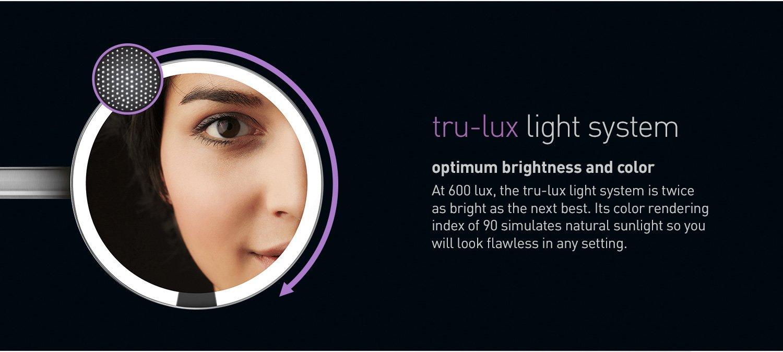 tru-lux light system