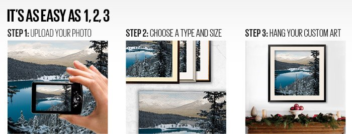 IT'S AS EASY AS 1, 2, 3 - STEP 1: UPLOAD YOUR PHOTO - STEP 2: CHOOSE A TYPE AND SIZE - STEP 3: HANG YOUR CUSTOM ART