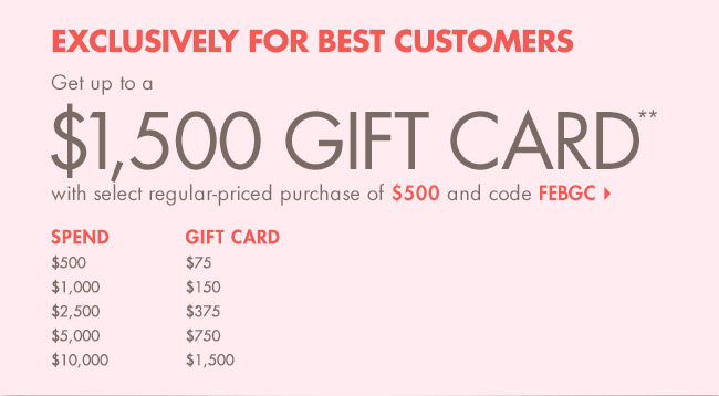 Neiman Marcus: $1,500 Gift Card + Trend Event Gift on items just ...