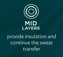 mid layers