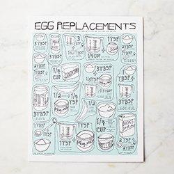 Egg Print