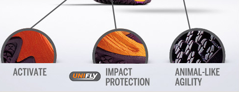 Activate | Impact Protection | Animal-Like Agility