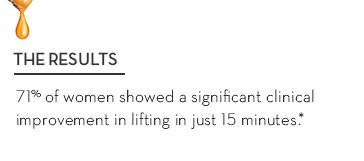 THE RESULTS. 71% of women showed a significant clinical improvement in lifting in just 15 minutes.*