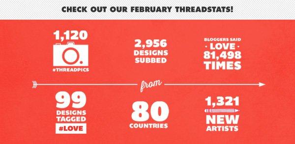February Threadstats
