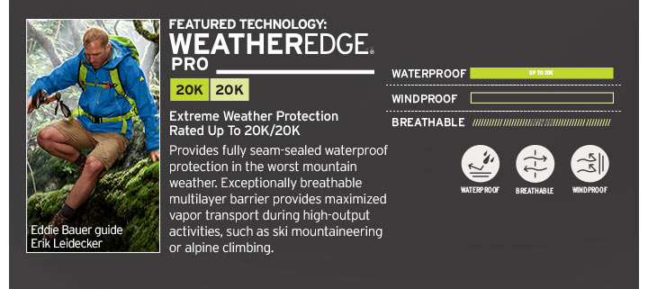 Featured Technology: WeatherEdge Pro