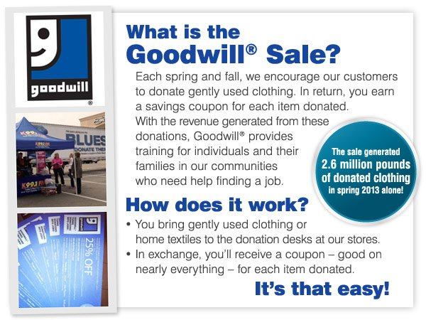 What is the Goodwill® Sale? Each spring and fall, we encourage customers to                    donate gently used clothing or home textiles in exchange for coupons. These contributions                    boost donations to local Goodwill stores, allowing Goodwill Industries® to pursue its                    mission of providing job training. How does it work? You bring gently used clothing or home                   textiles to the donation desks at our stores. In exchange, you'll receive a coupon -                    good on nearly everything - for each item donated.  It's that easy!
