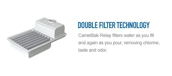 Double Filter Technology