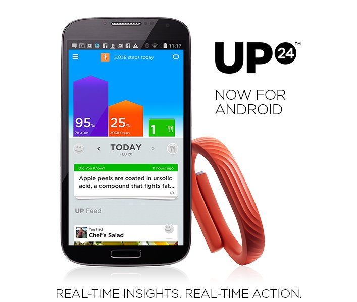 UP24 for Android. Real-time insights. Real-time action.