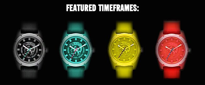 FEATURED TIMEFRAMES.