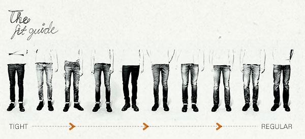 The Nudie Jeans Fit Guide