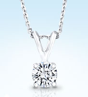 Round Brilliant Diamond Solitaire Necklace