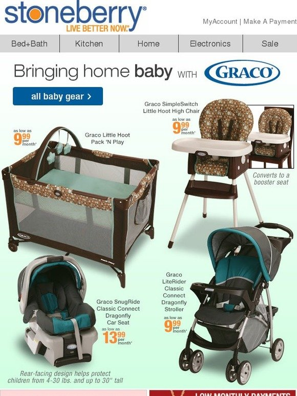 Ordinaire Stoneberry: Bringing Home Baby? | Milled