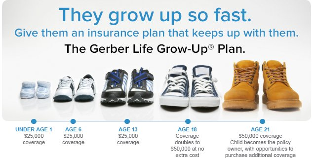 Gerber Life's Grow-Up Plan is a whole life insurance policy that you can purchase on your kids, or your grandchild, if they're between the ages of 14 days and 14 years old. The Grow-Up Plan is a fairly typical whole life insurance policy, as it has level premiums and builds cash value, but there are a 70%.
