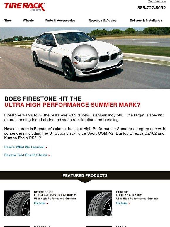 tire rack hitting the ultra high performance summer mark milled. Black Bedroom Furniture Sets. Home Design Ideas