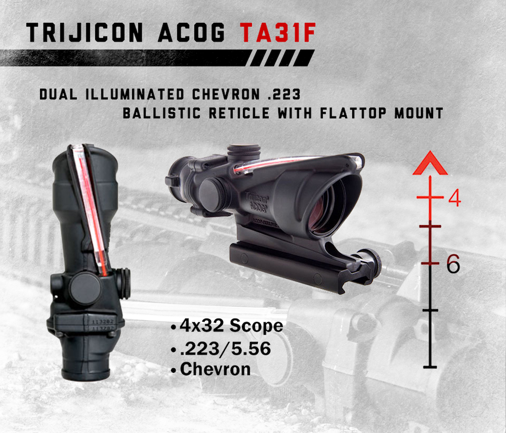 Botach Tactical: Enter to Win our Free Giveaway - POF/ACOG