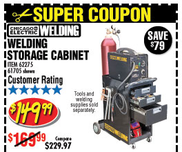Harbor Freight: Alert: Most Discount Coupons!   Milled
