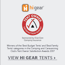 Hi Gear Tent Owner Satisfaction Survey