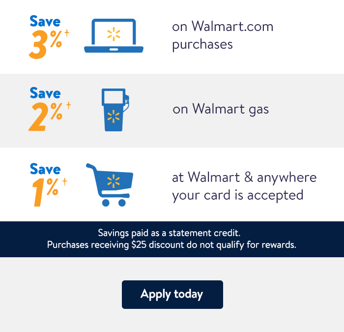 Walmart Online Only Open A Walmart Credit Card Save 25 When You