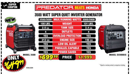 Shop on 3aaa.ml Choose one of 14 Electric Generator DEPOT coupons including coupon codes and product sales for Oct Today's best coupon is a.