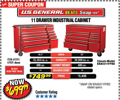 Craftsman 11 Drawer Tool Chest Full Size Of Drawer Tool Chest 3 Piece  Craftsman Tool Box Best Tool Craftsman 26 Inch 11 Drawer Tool Chest