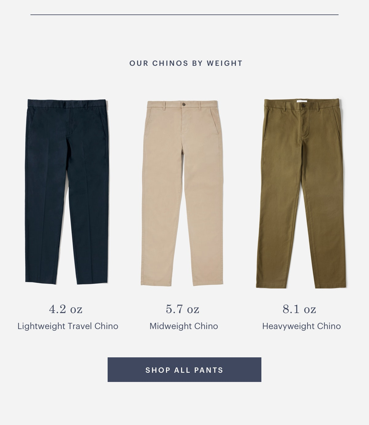 Our Chinos by weight.