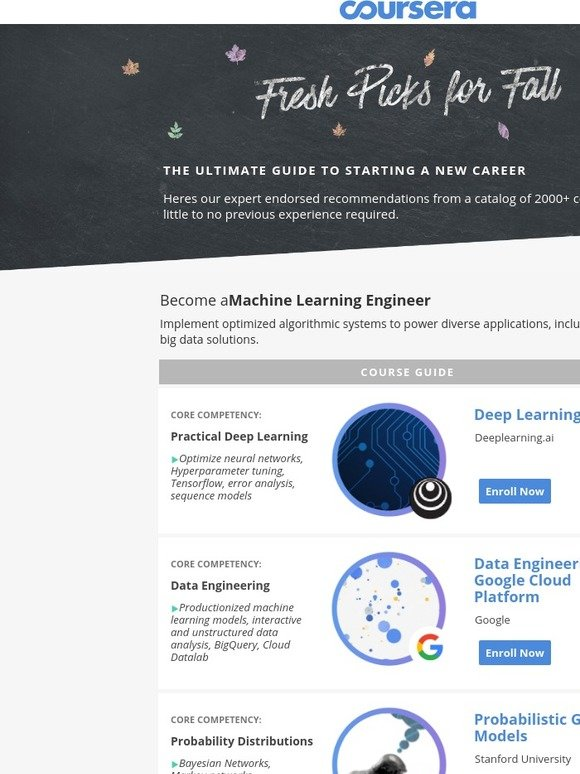 Coursera: The ultimate guide to starting a new career in