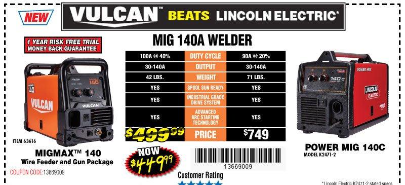 Harbor Freight: HUGE Welding Sale • Vulcan Beats Lincoln