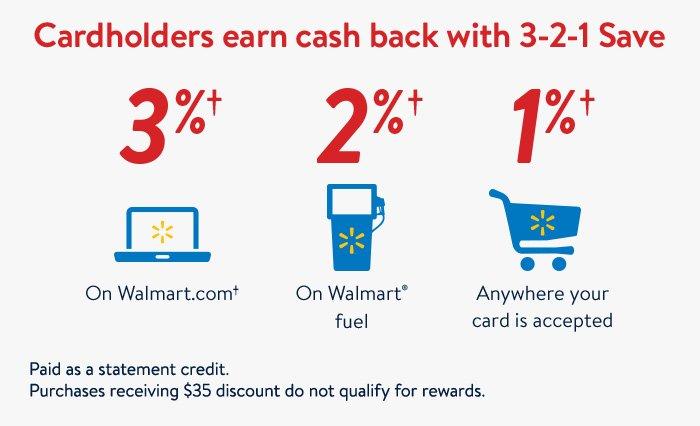 Walmart: Open A Walmart Credit Card & Save $35 when you