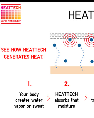 HEATTECH - see how it works - Shop Now
