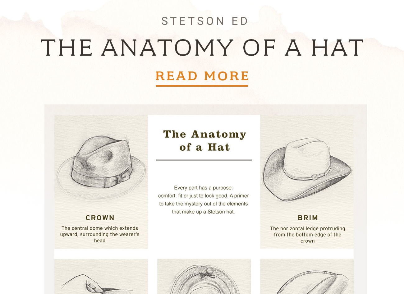 STETSON: One Day Only | 20% OFF HATS | Milled
