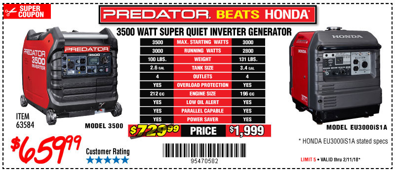 Harbor Freight: You Can Rely on These • Predator Generators