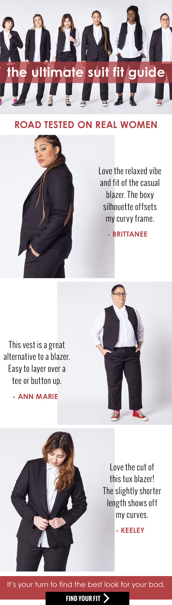 The Ultimate Suit Fit Guide
